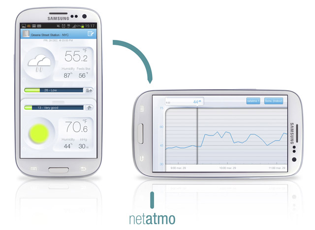 Android netatmo weather app