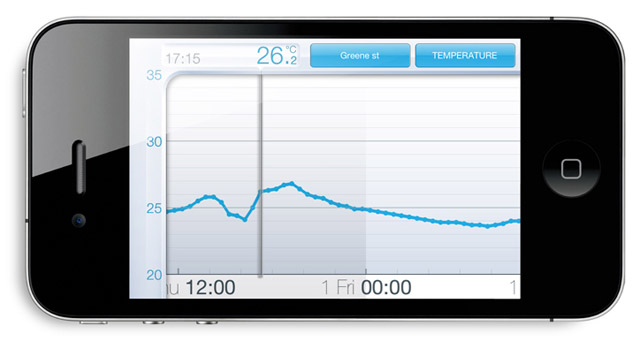 Netatmo graph iphone